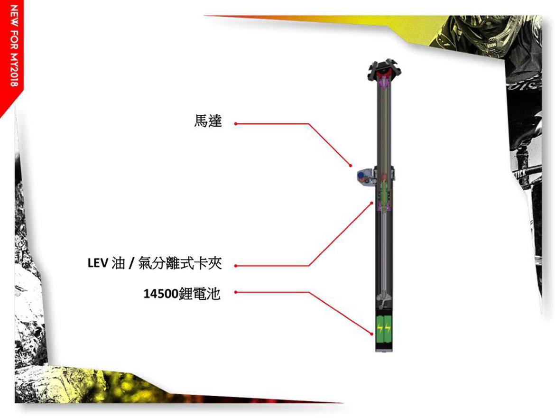 开创升降座杆新领域―KS Lev crcuit无线升降座杆