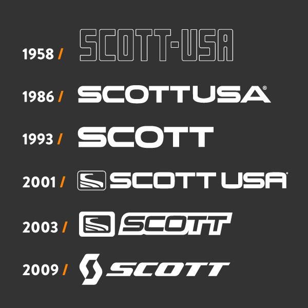 SYB兴升阳,Scott,品牌故事,品牌历史,60周年