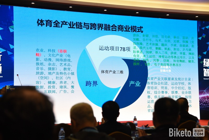 中国自行车产业大会