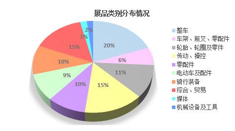 中国展开幕在即  大数据&大趋势抢先看