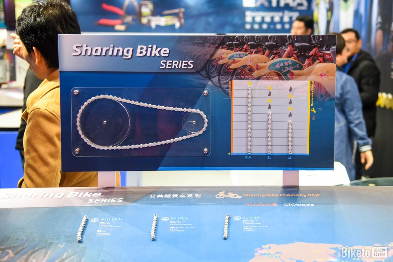 KMC共享单车链条