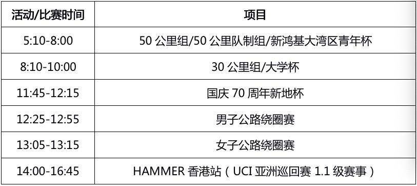2019香港单车节活动安排