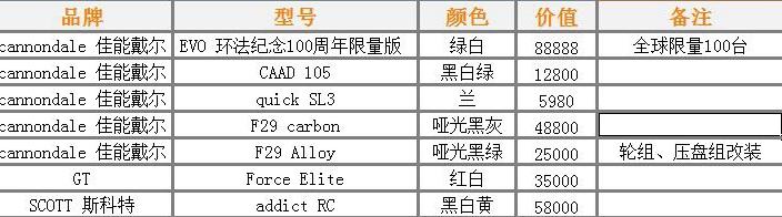 A84B36A356A1DD3195FF2F15127D7204_副本.jpg