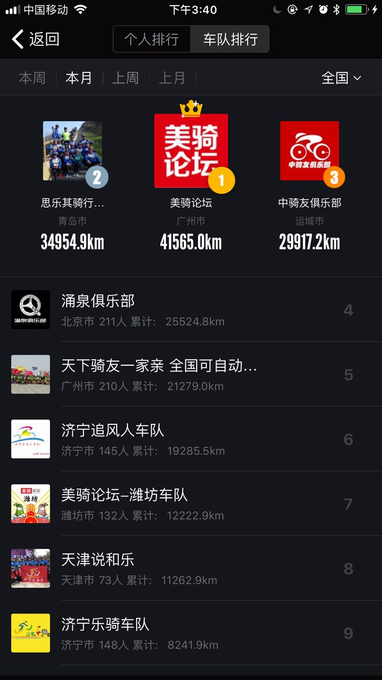 1月车队TOP10.jpg