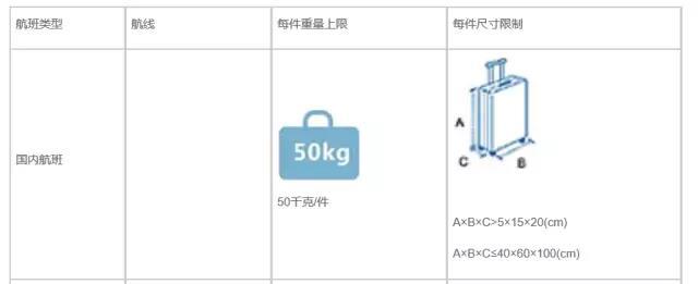 自行车上飞机 中国东方航空公司规定