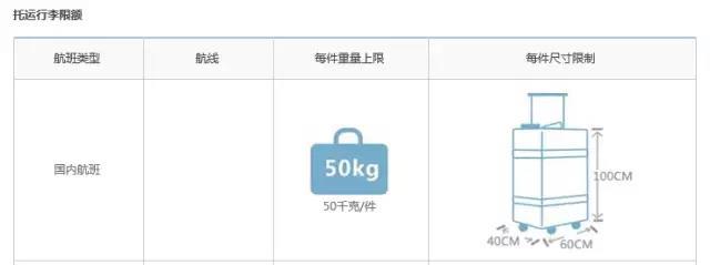 自行车上飞机 中国南方航空公司规定