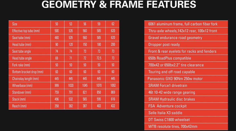 van-dessel-passepartout-ebike-geometry-specs-v2.jpg