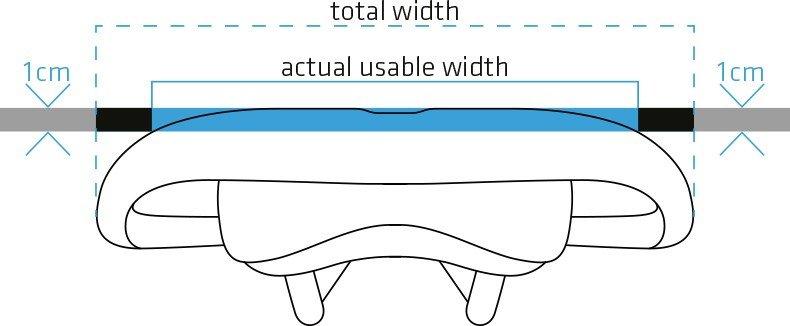 短鼻坐垫的选择与安装技巧 公路车 公路车配件 骑行装备与器材 坐垫