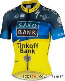 盛宝银行,saxo bank,jesper hanson,职业车队