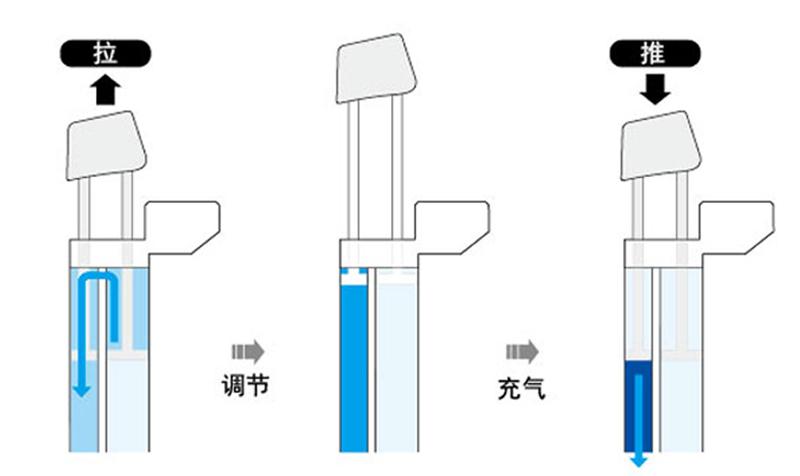 高压气筒原理结构图