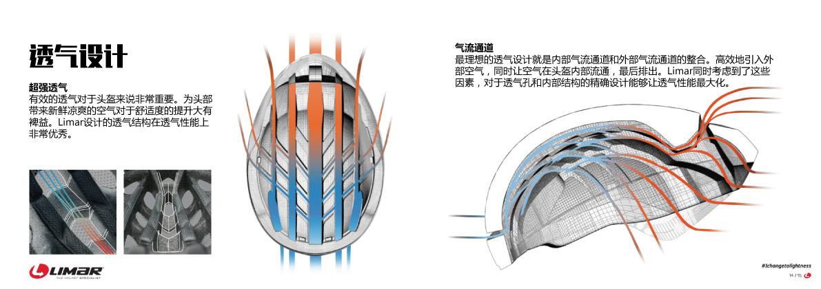 极限轻量:Limar Ultralight+头盔