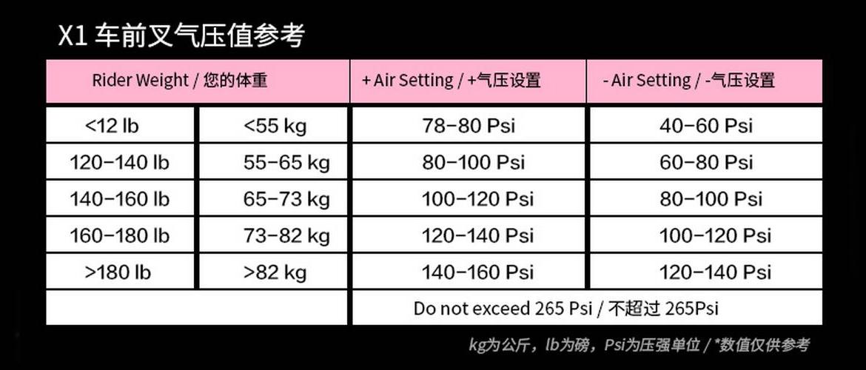 千里达X1气压表.jpg