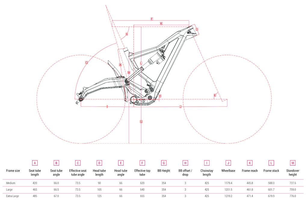 车架几何图