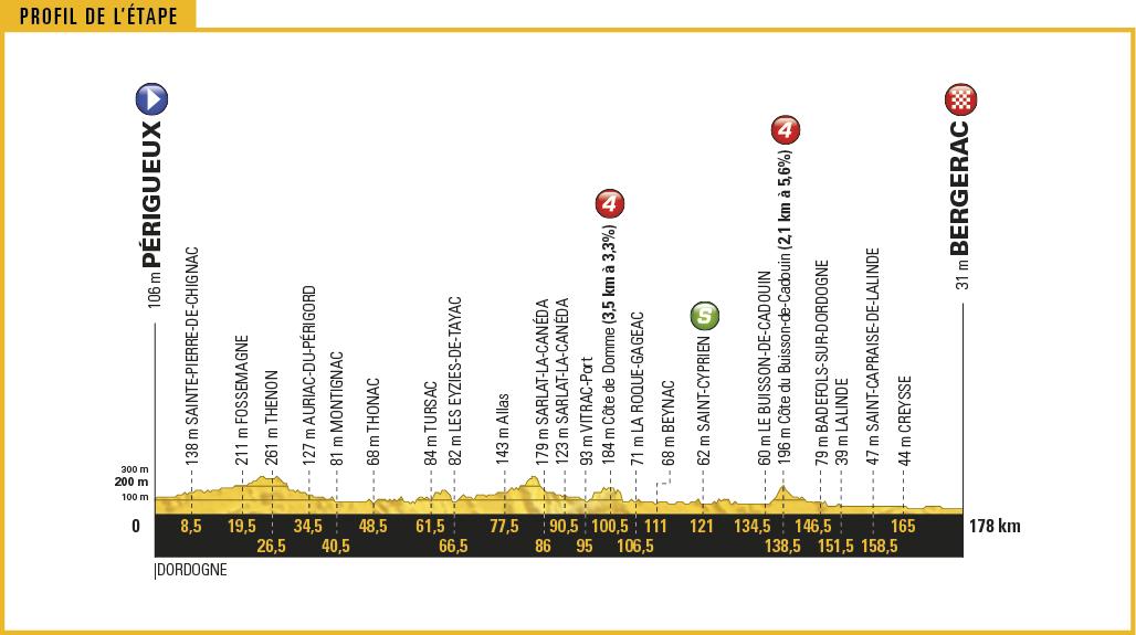 tour-de-france-2017-stage-10-1495792386.png
