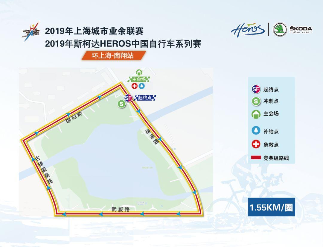 2019斯柯达HEROS中国自行车系列赛环上海-