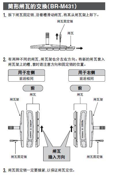 图解刹车系统-v刹(图文)