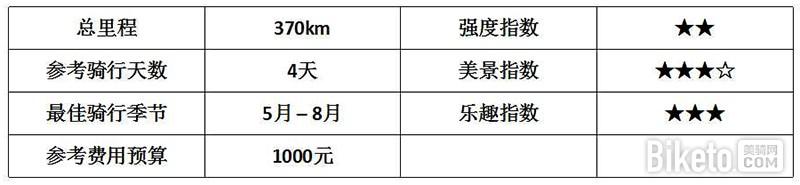 环湖路线整体描述_经典路线丨环青海湖骑行攻略与常见问题解答
