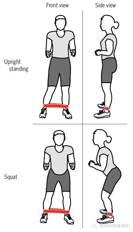 膝盖外侧疼痛,髂胫束综合征,膝盖疼痛