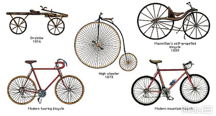 自行车足下谜案――牵一发,动全身!