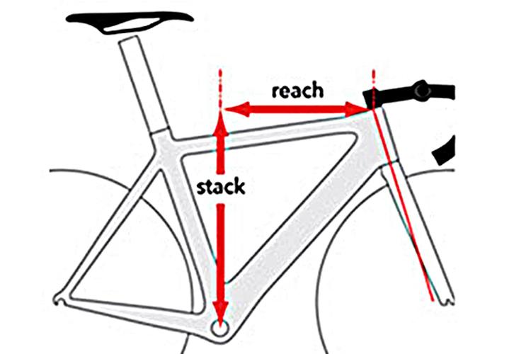 自行车调整谜案――讲姿势,真科学!(上)