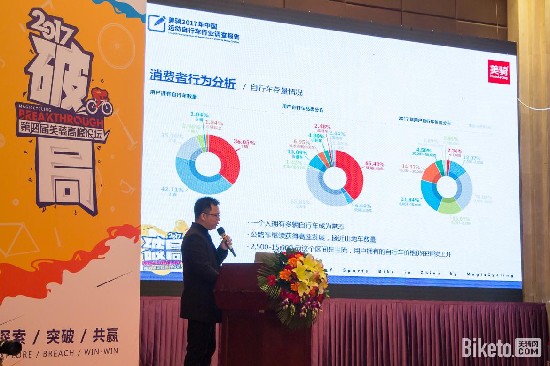 2017年,第四届,美骑自行车行业高峰论坛,现场实录,全记录