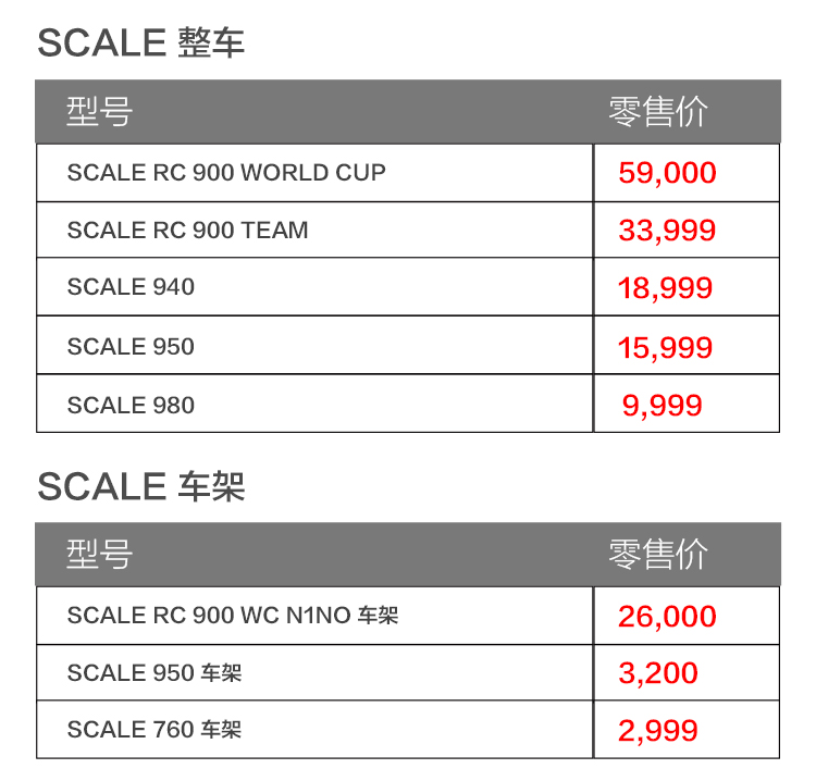 SCALE价格表