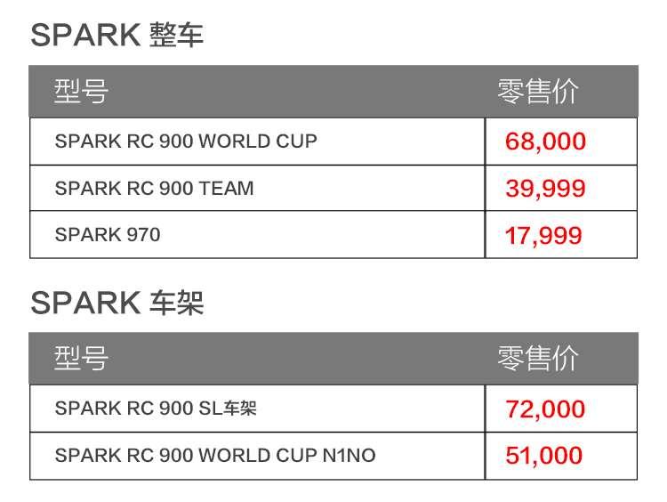 SPARK价格表