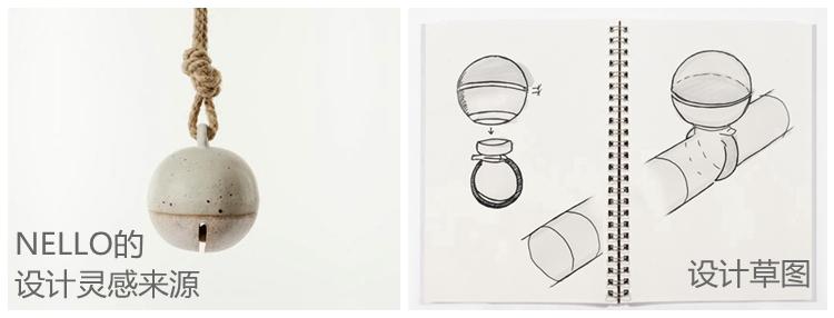 NELLO设计灵感来源与设计草图.jpg