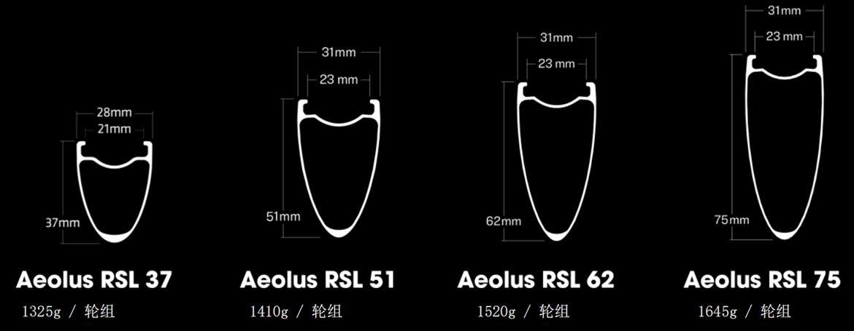 RSL大军杀到 Bontrager发布Aeolus RSL全系轮组