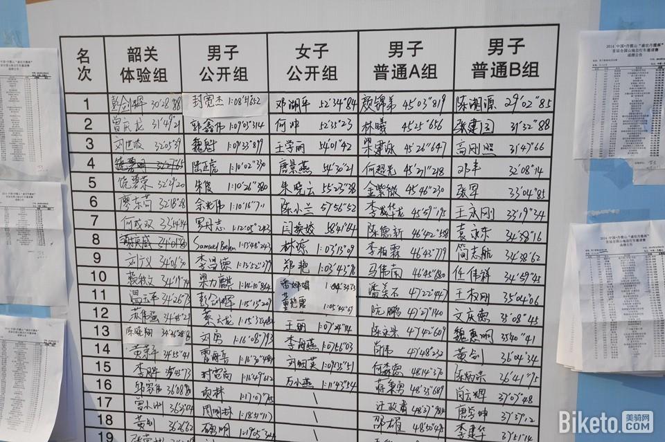 盛世丹霞山地自行车赛 (56).jpg