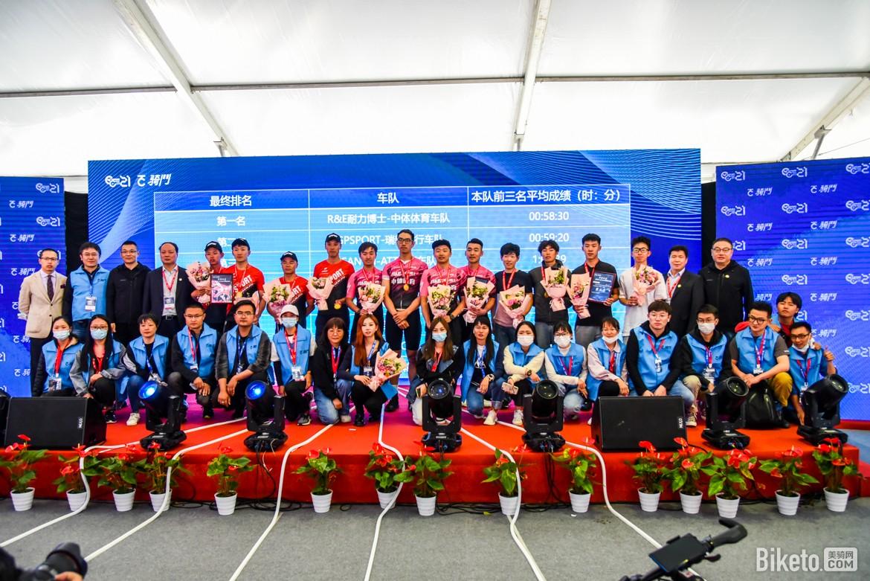 自行车电子竞技锦标赛
